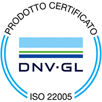 ISO 22005